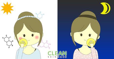 CLEAN小知識-邊使用化學性產品而同時如果有搽番多D護膚品