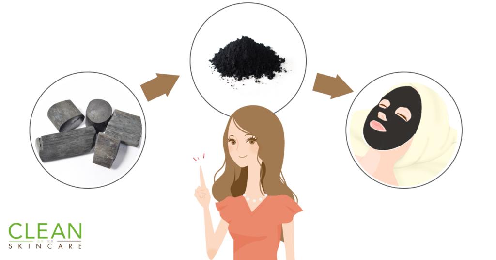 CLEAN Blog - 碳粉激光原理