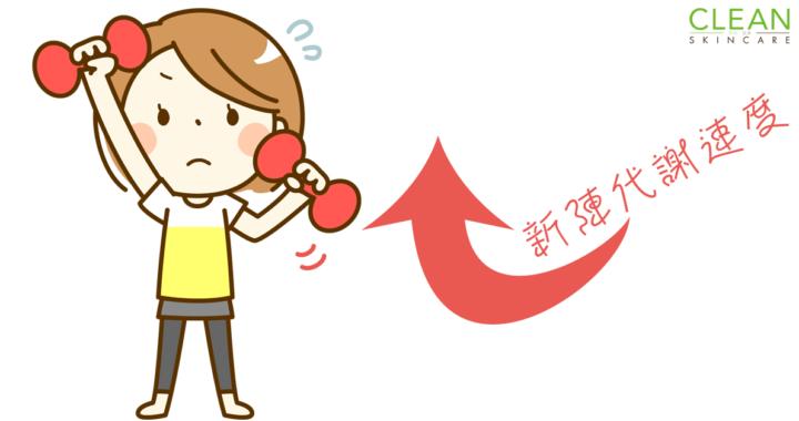 CLEAN Blog - 如何提升新陳代謝速度?