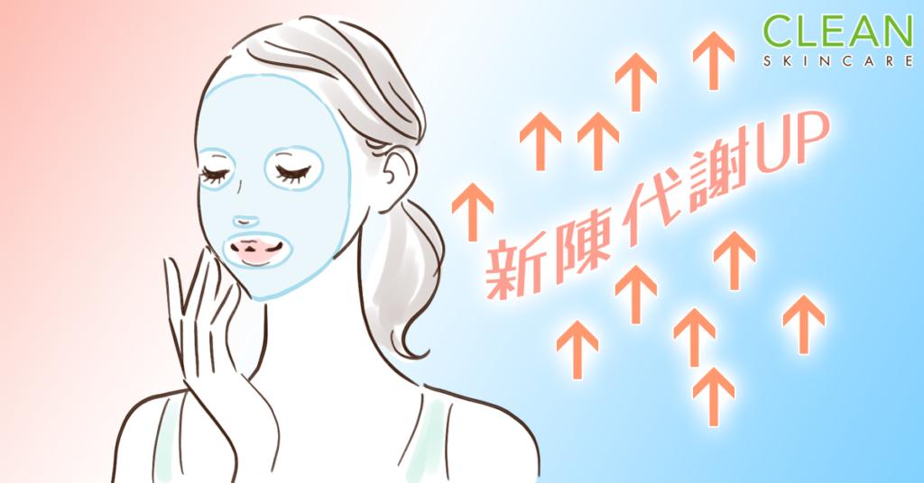 CLEAN Blog - 點解補濕能提升皮膚新陳代謝?